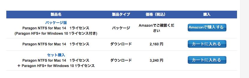 paragon_ntfs_purchase1